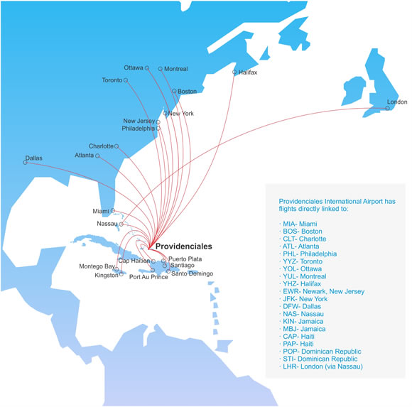 Airlines that fly to Providenciales: Turks and Caicos Islands
